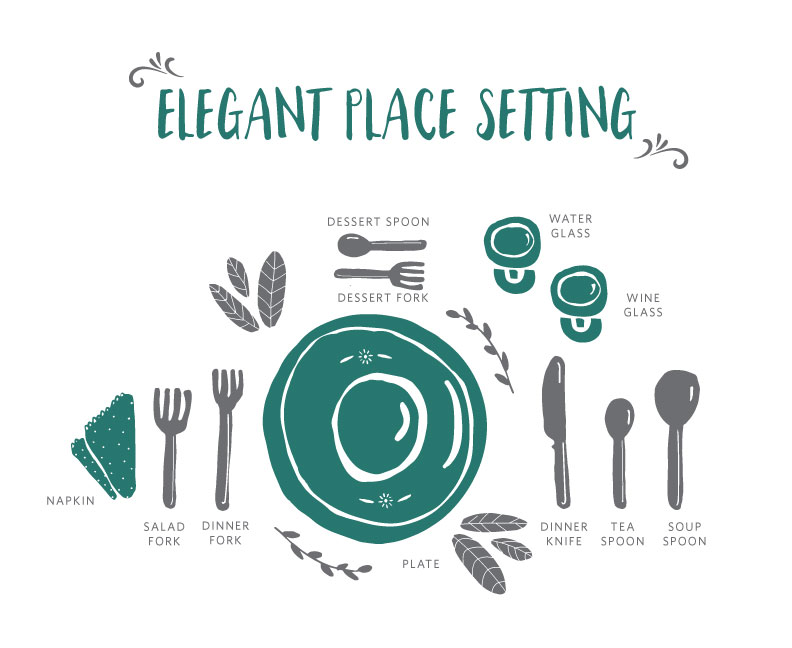Relish Decor - Place setting