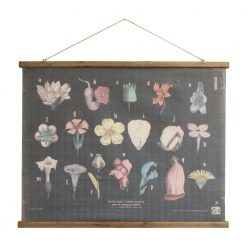 botanicals-scroll-wall-hanging-relish-decor